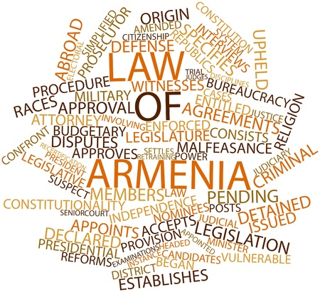 settles: Abstract word cloud for Law of Armenia with related tags and terms