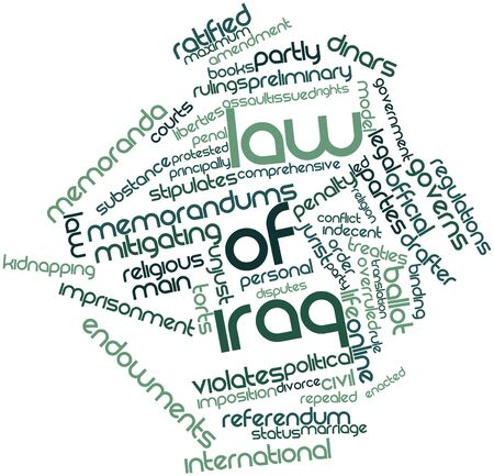 mitigating: Abstract word cloud for Law of Iraq with related tags and terms