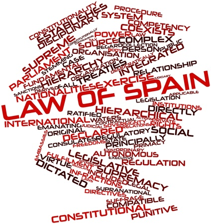 declared: Abstract word cloud for Law of Spain with related tags and terms