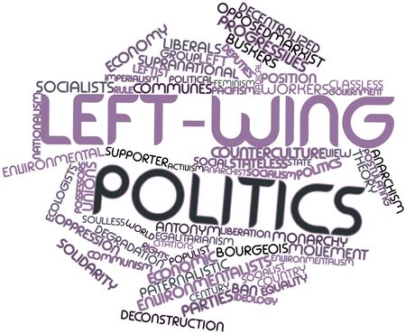 critique: Abstract word cloud for Left-wing politics with related tags and terms