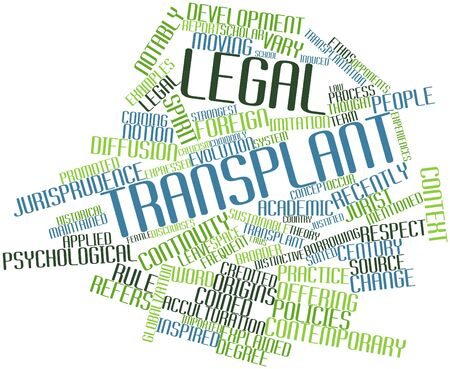 credited: Abstract word cloud for Legal transplant with related tags and terms