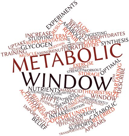 end times: Abstract word cloud for Metabolic window with related tags and terms Stock Photo