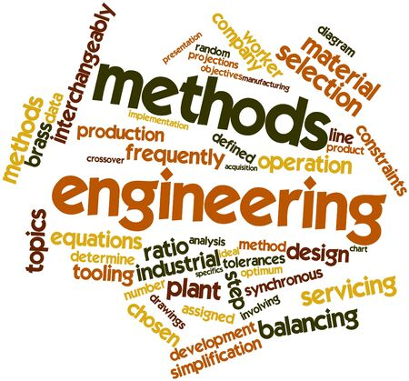 interchangeably: Abstract word cloud for Methods engineering with related tags and terms