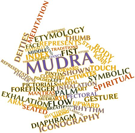 subduing: Abstract word cloud for Mudra with related tags and terms