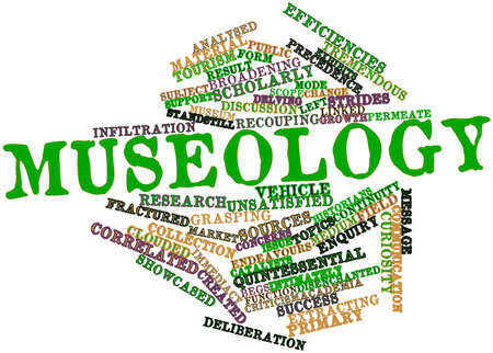 deliberation: Abstract word cloud for Museology with related tags and terms