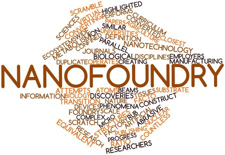 facto: Abstract word cloud for Nanofoundry with related tags and terms