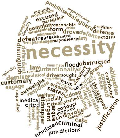 outweighs: Nube palabra abstracta por necesidad con las etiquetas y t�rminos relacionados