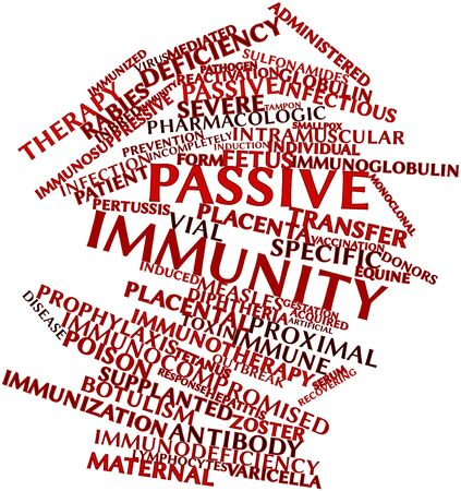 synthesize: Abstract word cloud for Passive immunity with related tags and terms