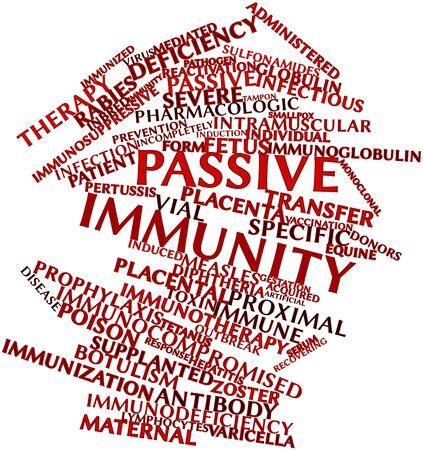 inmunidad: Nube de palabras Resumen de inmunidad pasiva con etiquetas y t�rminos relacionados