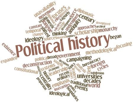 ciclos: Nube palabra abstracta para la historia política con las etiquetas y términos relacionados