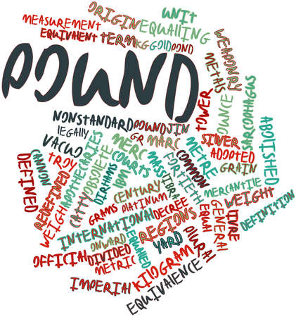 approximately: Abstract word cloud for Pound with related tags and terms