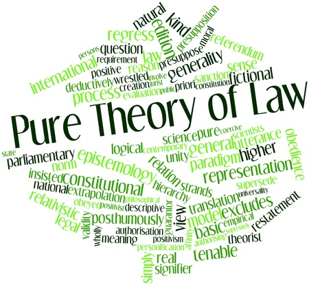 Abstract word cloud for Pure Theory of Law with related tags and terms