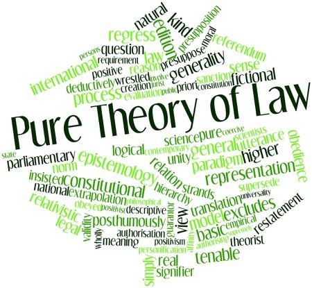 priori: Word cloud astratto per teoria pura del diritto con tag correlati e termini