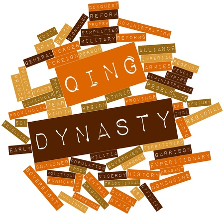 est: Abstract word cloud for Qing Dynasty with related tags and terms