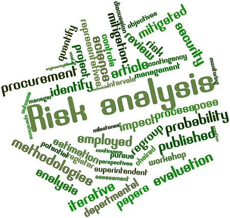 mitigated: Abstract word cloud for Risk analysis with related tags and terms Stock Photo