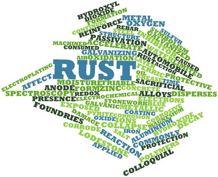 electroplating: Abstract word cloud for Rust with related tags and terms