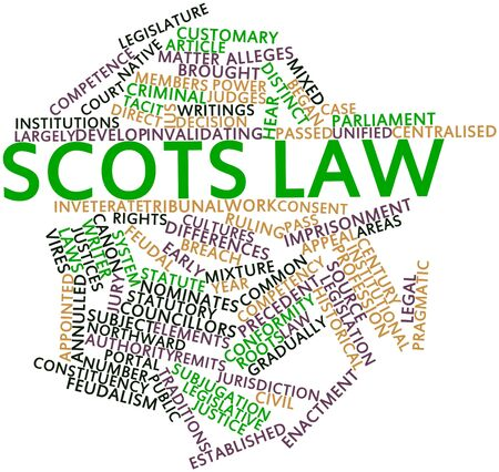 subjugation: Abstract word cloud for Scots law with related tags and terms Stock Photo