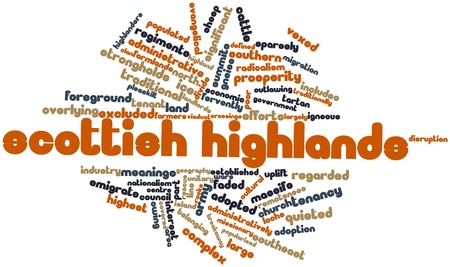differed: Abstract word cloud for Scottish Highlands with related tags and terms Stock Photo