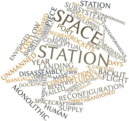unnamed: Abstract word cloud for Space station with related tags and terms