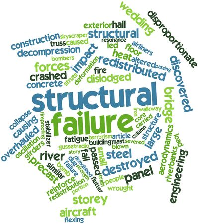 neighbouring: Abstract word cloud for Structural failure with related tags and terms