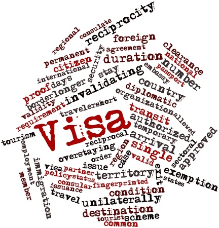 abroad: Abstract word cloud for Visa with related tags and terms