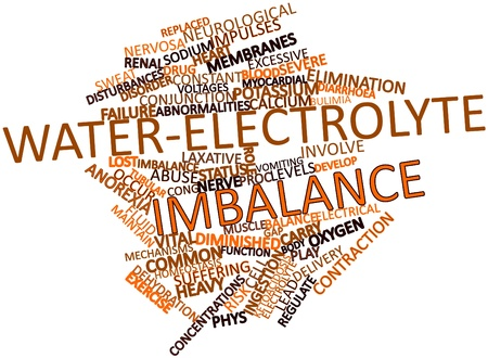 ingestion: Abstract word cloud for Water-electrolyte imbalance with related tags and terms