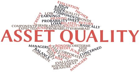 higher quality: Abstract word cloud for Asset quality with related tags and terms Stock Photo