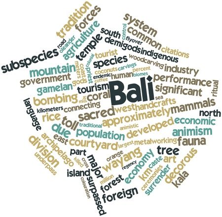 worshipped: Abstract word cloud for Bali with related tags and terms