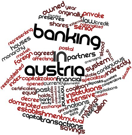 originating: Abstract word cloud for Banking in Austria with related tags and terms Stock Photo