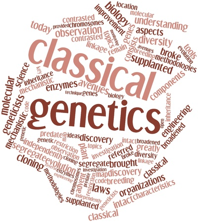 methodologies: Abstract word cloud for Classical genetics with related tags and terms