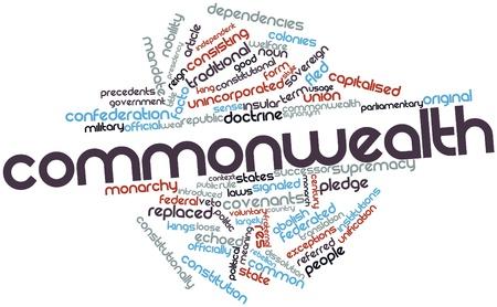 historians: Word cloud astratto per il Commonwealth con tag correlati e termini