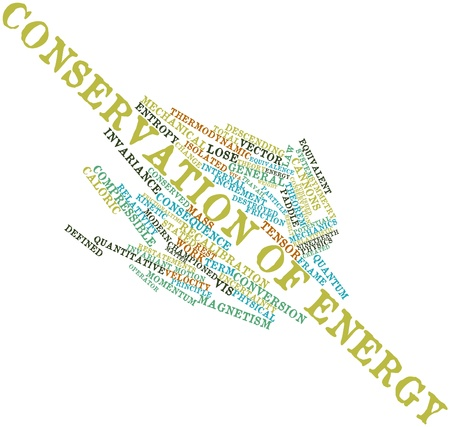 photons: Abstract word cloud for Conservation of energy with related tags and terms