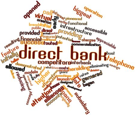 acquired: Abstract word cloud for Direct bank with related tags and terms Stock Photo