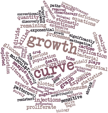 population growth: Abstract word cloud for Growth curve with related tags and terms Stock Photo