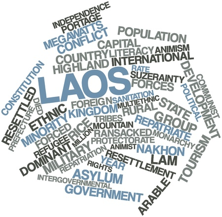 exile: Abstract word cloud for Laos with related tags and terms