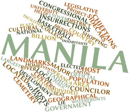 subversion: Abstract word cloud for Manila with related tags and terms