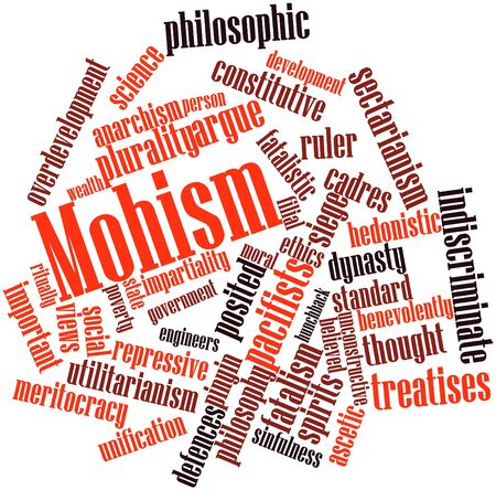 Abstract word cloud for Mohism with related tags and terms