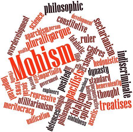 scribes: Word cloud astratto per Mohism con tag correlati e termini