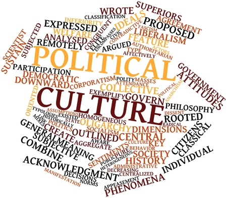acknowledgment: Abstract word cloud for Political culture with related tags and terms