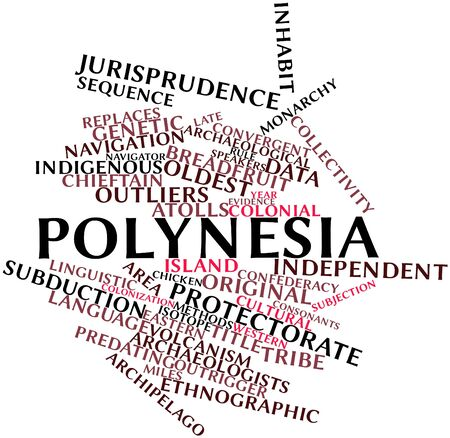 dialects: Abstract word cloud for Polynesia with related tags and terms