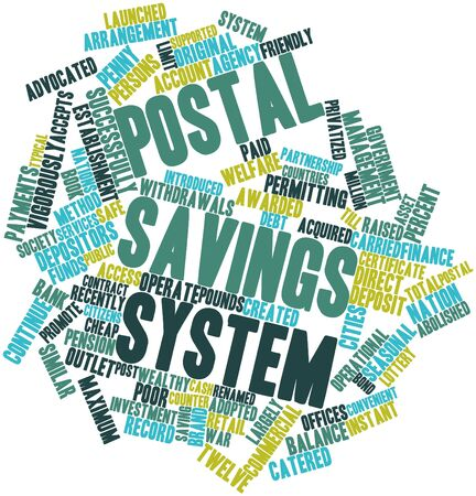 launched: Abstract word cloud for Postal savings system with related tags and terms