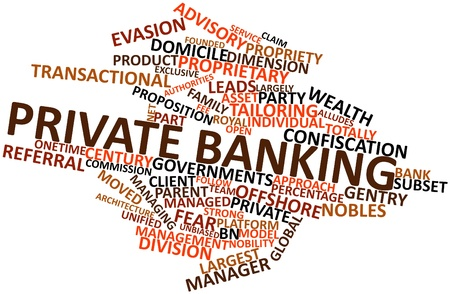 private parts: Abstract word cloud for Private banking with related tags and terms