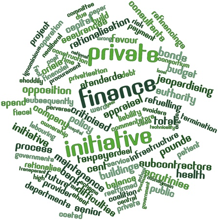 Abstract word cloud for Private finance initiative with related tags and terms Stock Photo - 17029815