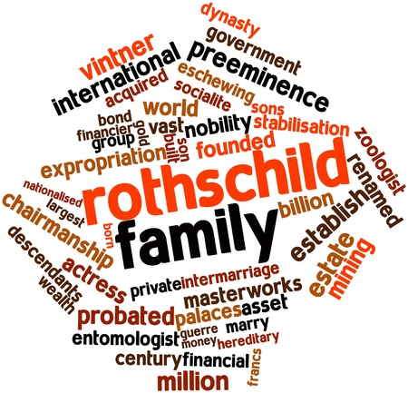 wroth: Abstract word cloud for Rothschild family with related tags and terms Stock Photo