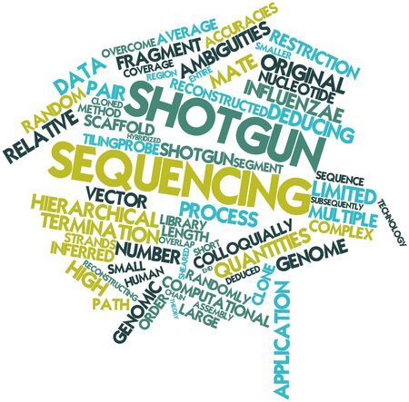 genomic: Abstract word cloud for Shotgun sequencing with related tags and terms Stock Photo