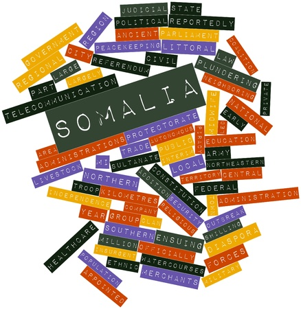 neighboring: Abstract word cloud for Somalia with related tags and terms
