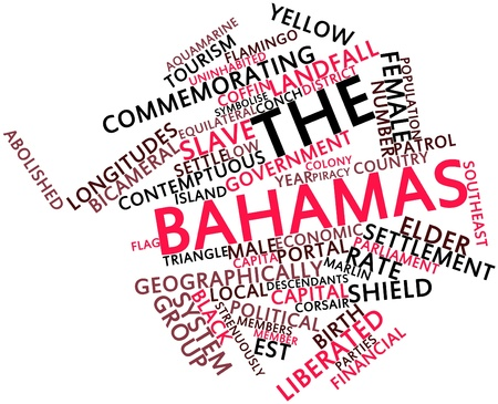 migration: Abstract word cloud for The Bahamas with related tags and terms