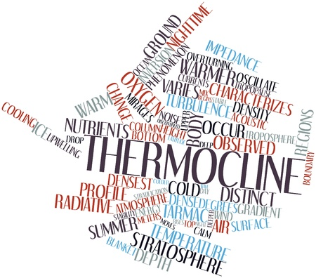 radiative: Abstract word cloud for Thermocline with related tags and terms