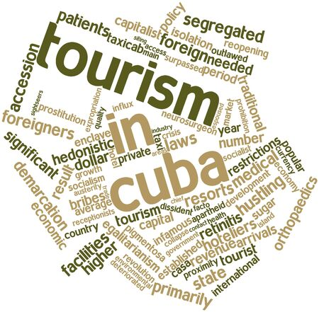 facto: Abstract word cloud for Tourism in Cuba with related tags and terms Stock Photo