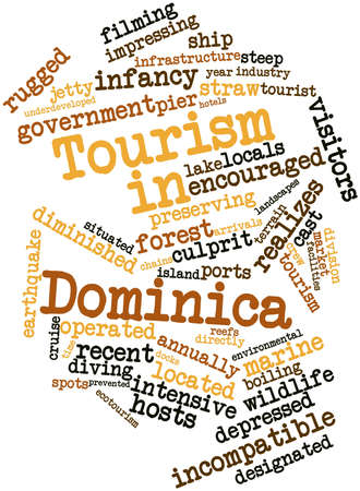 incompatible: Abstract word cloud for Tourism in Dominica with related tags and terms